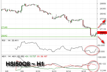 Investor Hang Seng Diliputi Sentimen Bearish