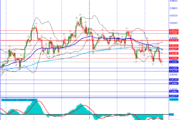 USDCHF Berpeluang Test Support 0.91605-0.91478